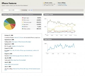 5 Fabulous Twitter Tools to help you analyze Tweets « The ...